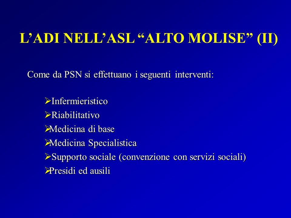 LADI NELLASL ALTO MOLISE (II) Come da PSN si effettuano i seguenti interventi: Come da PSN si effettuano i seguenti interventi: Infermieristico Inferm