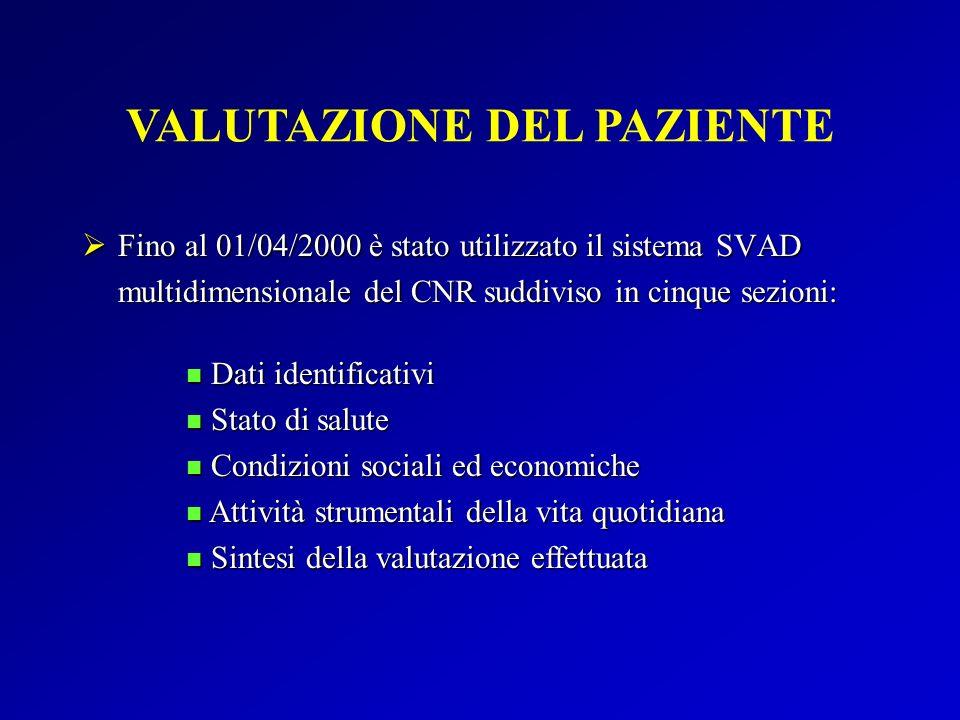 VALUTAZIONE DEL PAZIENTE Fino al 01/04/2000 è stato utilizzato il sistema SVAD multidimensionale del CNR suddiviso in cinque sezioni: Fino al 01/04/20