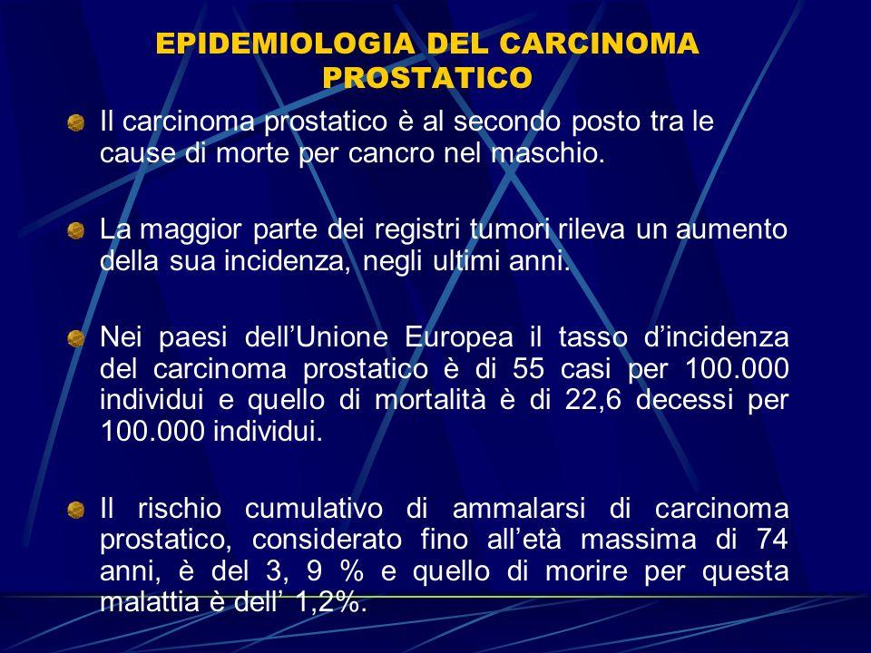 EZIOLOGIA DEL CARCINOMA PROSTATICO Letà avanzata e la presenza di ormoni androgeni biologicamente attivi nel sangue circolante e nel tessuto prostatico rappresentano ancora oggi i fattori causali più rilevanti.