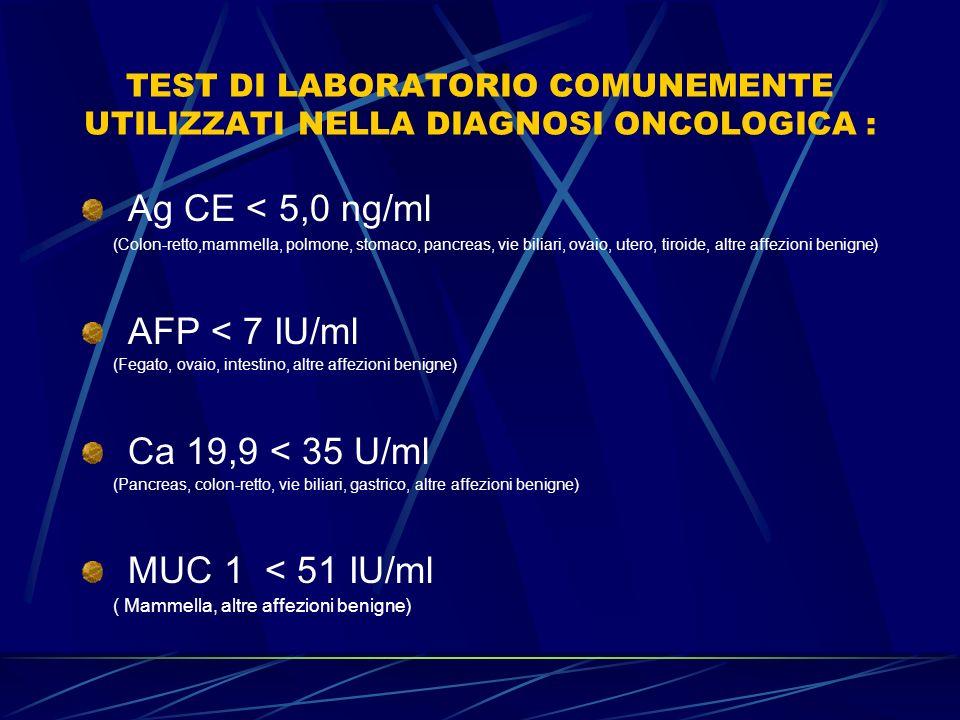 La media del valore del Psa è stata 1,78 +/- 0,92 ng/ml449 soggetti con tumore 1,34 +/- 0,86 ng/ml2501 soggetti esenti da neolpasia