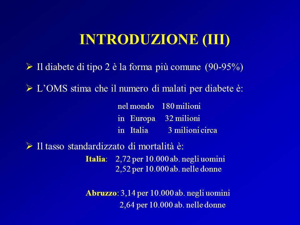 Il diabete di tipo 2 è la forma più comune (90-95%) LOMS stima che il numero di malati per diabete è: nel mondo 180 milioni in Europa 32 milioni in Italia 3 milioni circa Il tasso standardizzato di mortalità è: Italia:2,72 per 10.000 ab.