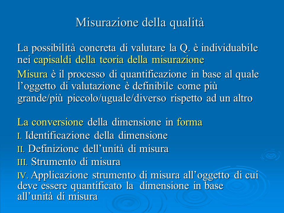 Misurazione della qualità (II) La qualità dellassistenza diventa misurabile solo attraverso le sue dimensioni È necessario definire loggetto della valutazione e predefinire il punto di osservazione che può essere: Struttura sedi di erogazione e complesso delle risorse umane, tecniche, finanziarie (Q.