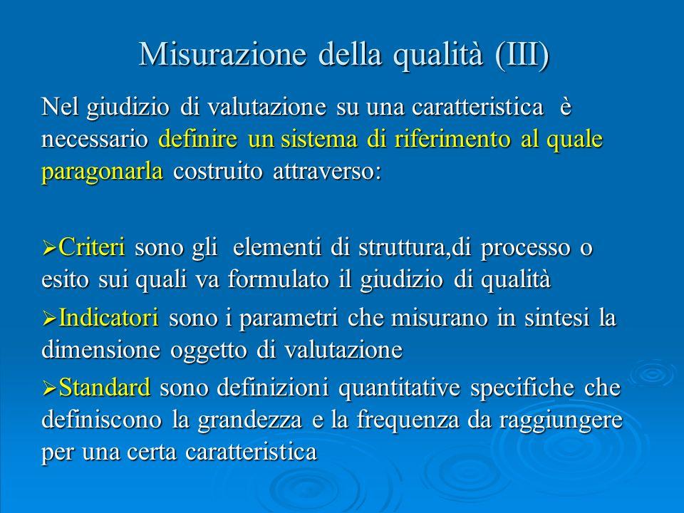 Accreditamento Certificazione Qualità Totale Sistema Qualità Governo clinico Gestione Rischio EBM