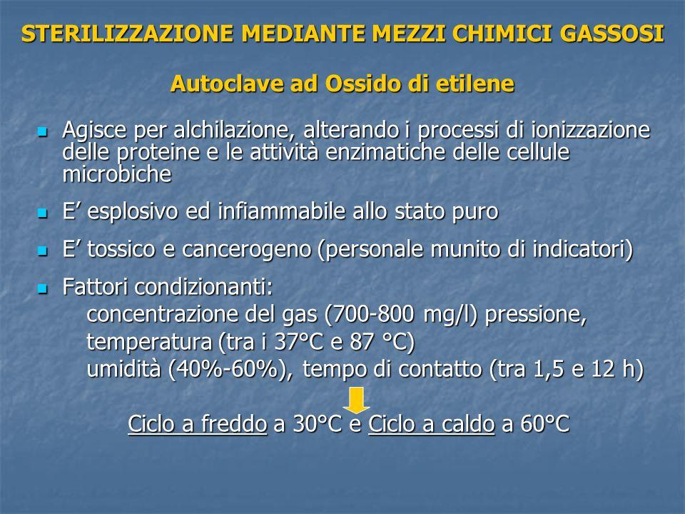 STERILIZZAZIONE MEDIANTE MEZZI CHIMICI GASSOSI Autoclave ad Ossido di etilene Agisce per alchilazione, alterando i processi di ionizzazione delle prot