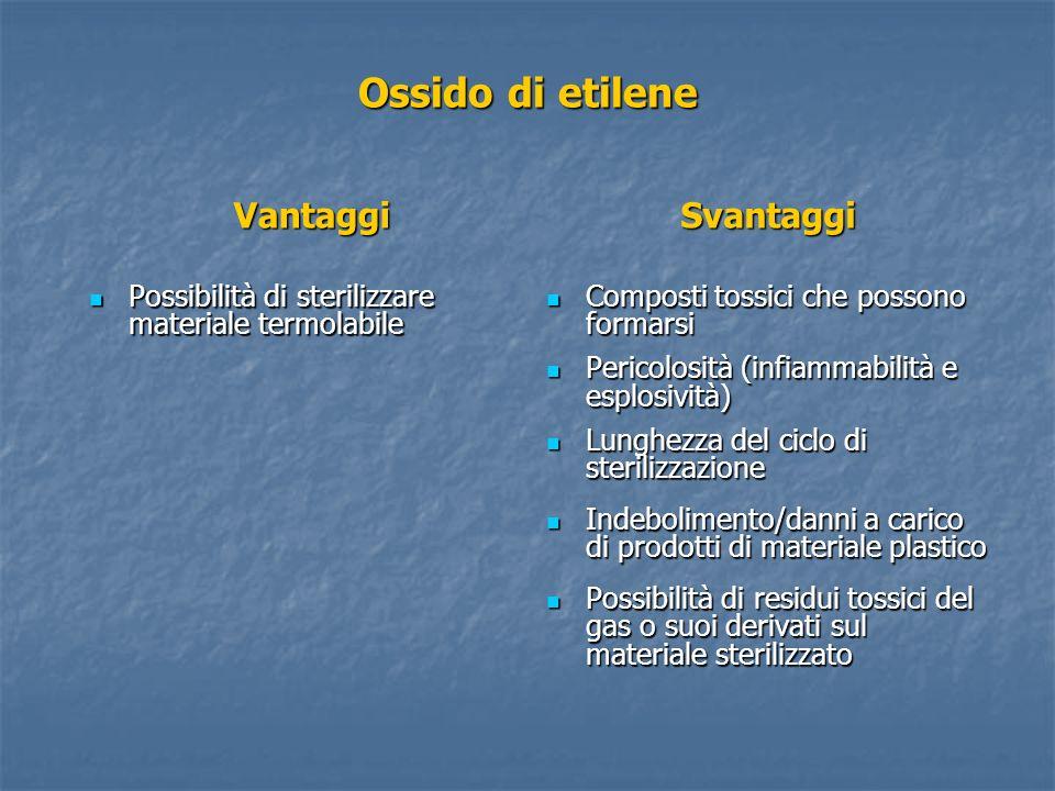 Ossido di etilene Vantaggi Possibilità di sterilizzare materiale termolabile Possibilità di sterilizzare materiale termolabile Svantaggi Composti toss