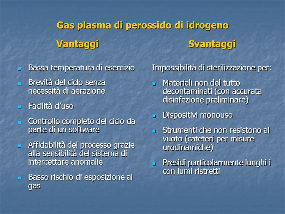 Gas plasma di perossido di idrogeno Vantaggi Bassa temperatura di esercizio Bassa temperatura di esercizio Brevità del ciclo senza necessità di aerazi