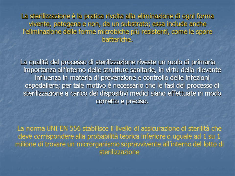 La sterilizzazione è la pratica rivolta alla eliminazione di ogni forma vivente, patogena e non, da un substrato; essa include anche leliminazione del