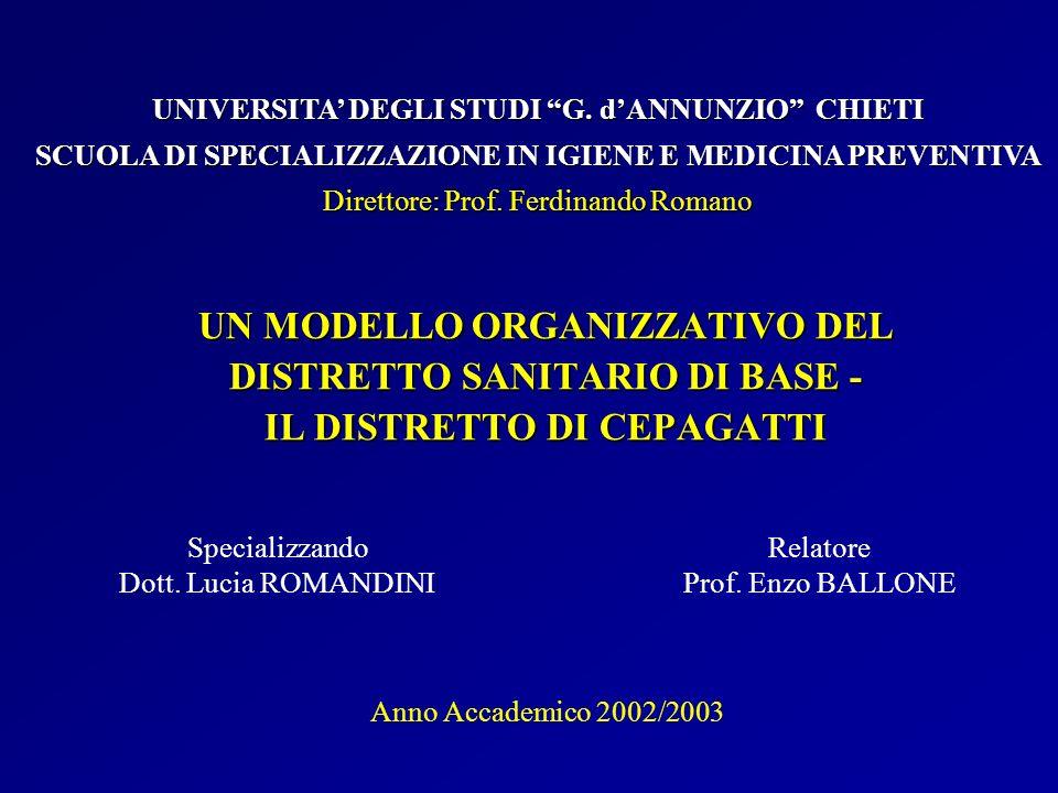 UN MODELLO ORGANIZZATIVO DEL DISTRETTO SANITARIO DI BASE - IL DISTRETTO DI CEPAGATTI Specializzando Dott. Lucia ROMANDINI UNIVERSITA DEGLI STUDI G. dA