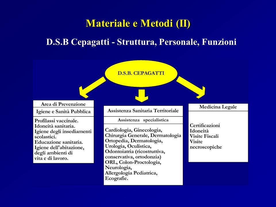 Materiale e Metodi (II) D.S.B Cepagatti - Struttura, Personale, Funzioni