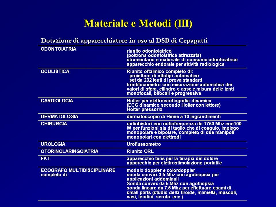 Dotazione di apparecchiature in uso al DSB di Cepagatti ODONTOIATRIA riunito odontoiatrico (poltrona odontoiatrica attrezzata) strumentario e material