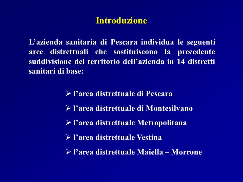 Lazienda sanitaria di Pescara individua le seguenti aree distrettuali che sostituiscono la precedente suddivisione del territorio dellazienda in 14 di