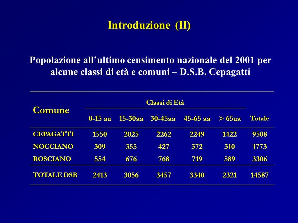 Popolazione allultimo censimento nazionale del 2001 per alcune classi di età e comuni – D.S.B. Cepagatti Comune Classi di Età Totale 0-15 aa15-30aa30-