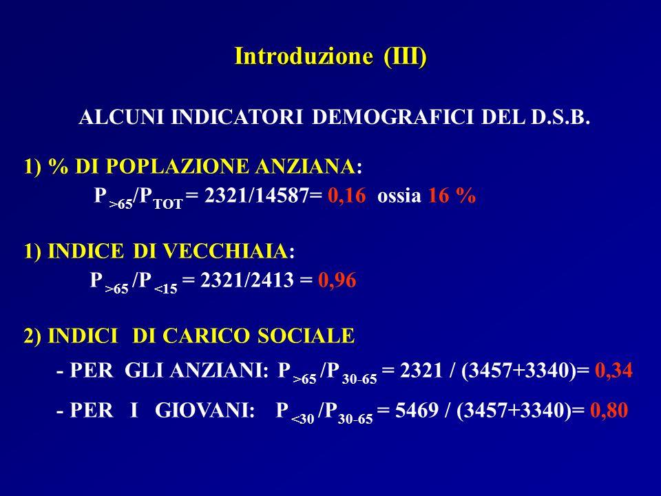 1) % DI POPLAZIONE ANZIANA: P >65 /P TOT = 2321/14587= 0,16 ossia 16 % 1) INDICE DI VECCHIAIA: P >65 /P <15 = 2321/2413 = 0,96 2) INDICI DI CARICO SOC