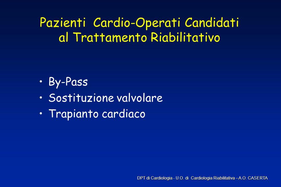 Pazienti Cardio-Operati Candidati al Trattamento Riabilitativo By-Pass Sostituzione valvolare Trapianto cardiaco DPT di Cardiologia - U.O. di Cardiolo