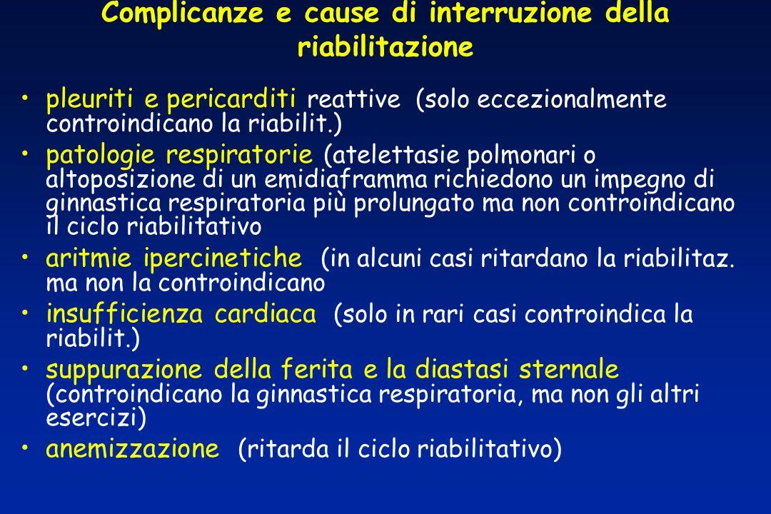 Complicanze e cause di interruzione della riabilitazione pleuriti e pericarditi reattive (solo eccezionalmente controindicano la riabilit.) patologie