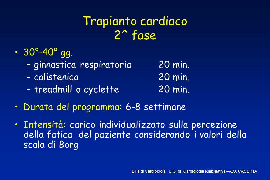 Trapianto cardiaco 2^ fase 30°-40° gg. –ginnastica respiratoria 20 min. –calistenica 20 min. –treadmill o cyclette 20 min. Durata del programma: 6-8 s