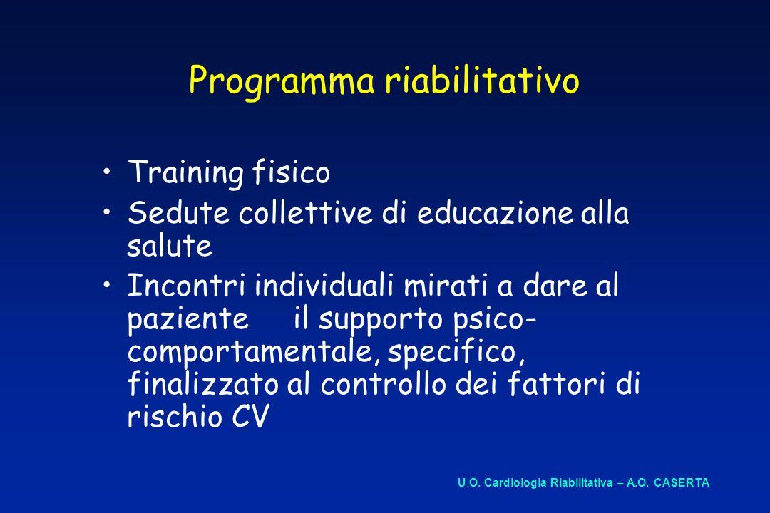 Programma riabilitativo Training fisico Sedute collettive di educazione alla salute Incontri individuali mirati a dare al paziente il supporto psico-
