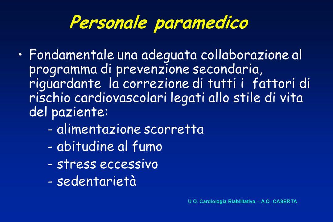 Personale paramedico Fondamentale una adeguata collaborazione al programma di prevenzione secondaria, riguardante la correzione di tutti i fattori di