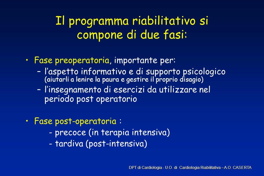 Il programma riabilitativo si compone di due fasi: Fase preoperatoria, importante per: –laspetto informativo e di supporto psicologico (aiutarli a len