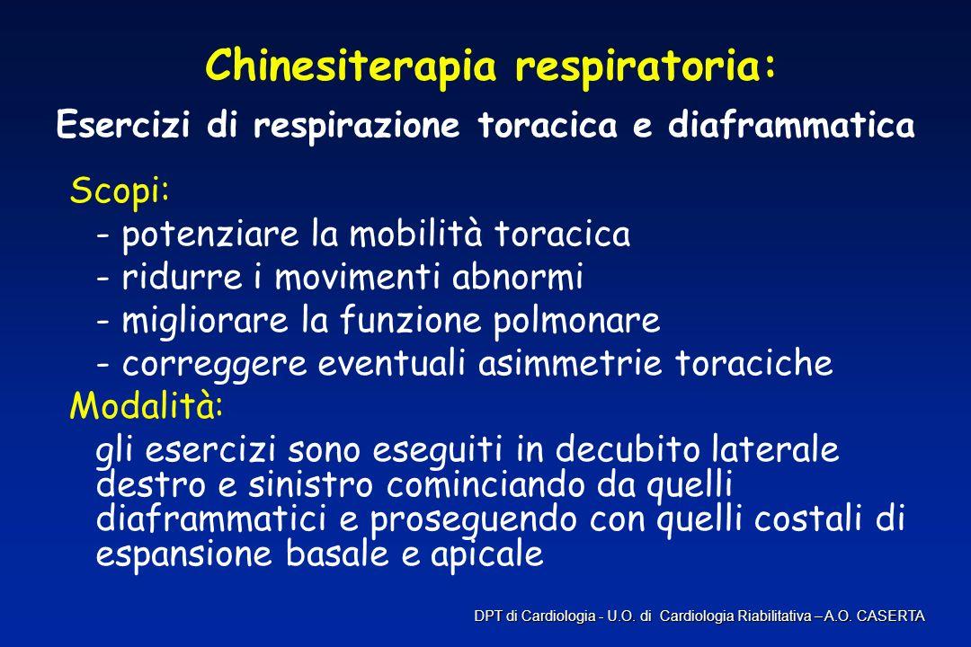 Chinesiterapia respiratoria: Esercizi di respirazione toracica e diaframmatica Scopi: - potenziare la mobilità toracica - ridurre i movimenti abnormi