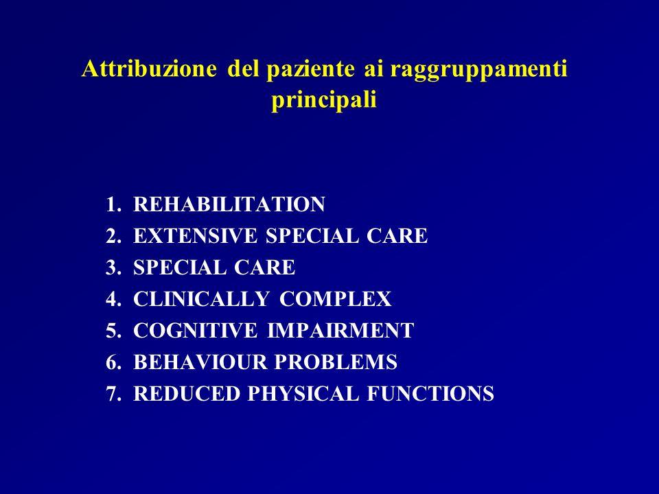 Attribuzione del paziente ai raggruppamenti principali 1.REHABILITATION 2.EXTENSIVE SPECIAL CARE 3.SPECIAL CARE 4.CLINICALLY COMPLEX 5.COGNITIVE IMPAI