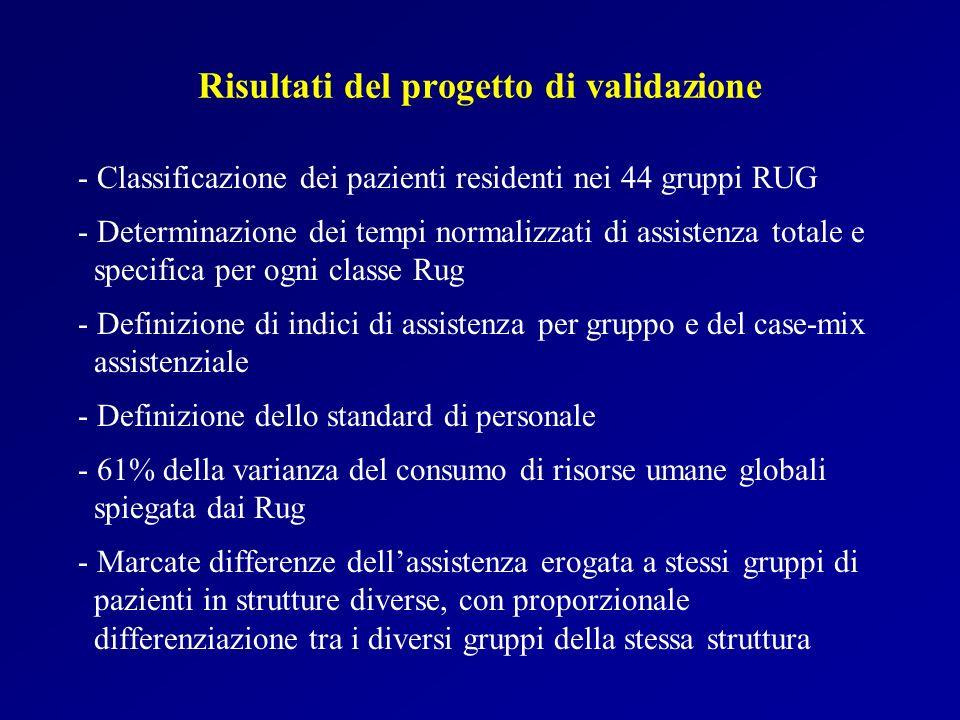 Risultati del progetto di validazione - Classificazione dei pazienti residenti nei 44 gruppi RUG - Determinazione dei tempi normalizzati di assistenza