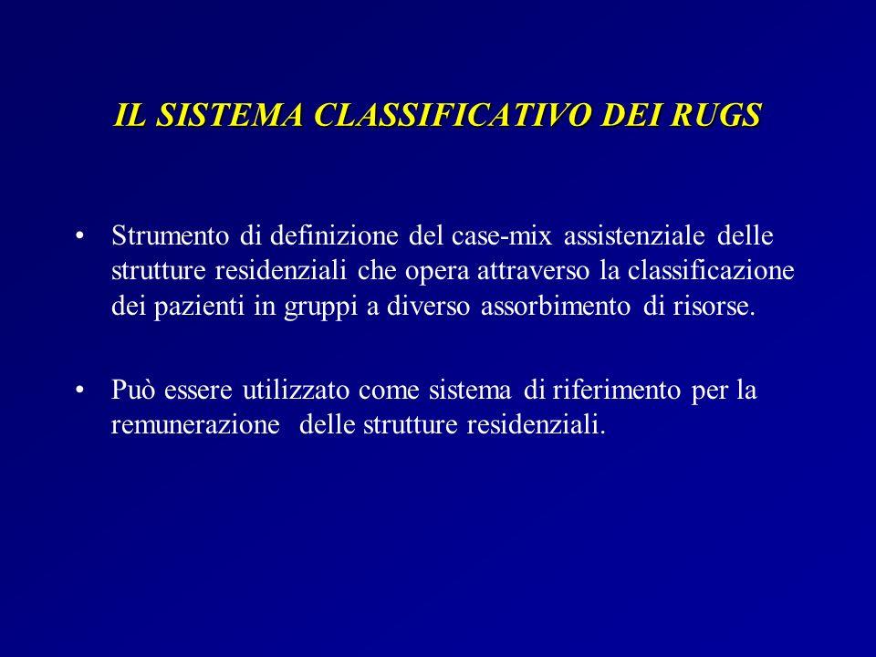 IL SISTEMA CLASSIFICATIVO DEI RUGS Strumento di definizione del case-mix assistenziale delle strutture residenziali che opera attraverso la classifica