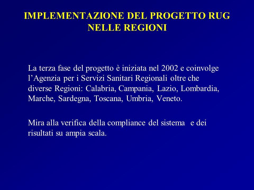 IMPLEMENTAZIONE DEL PROGETTO RUG NELLE REGIONI La terza fase del progetto è iniziata nel 2002 e coinvolge lAgenzia per i Servizi Sanitari Regionali ol