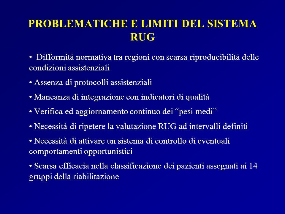 PROBLEMATICHE E LIMITI DEL SISTEMA RUG Difformità normativa tra regioni con scarsa riproducibilità delle condizioni assistenziali Assenza di protocoll
