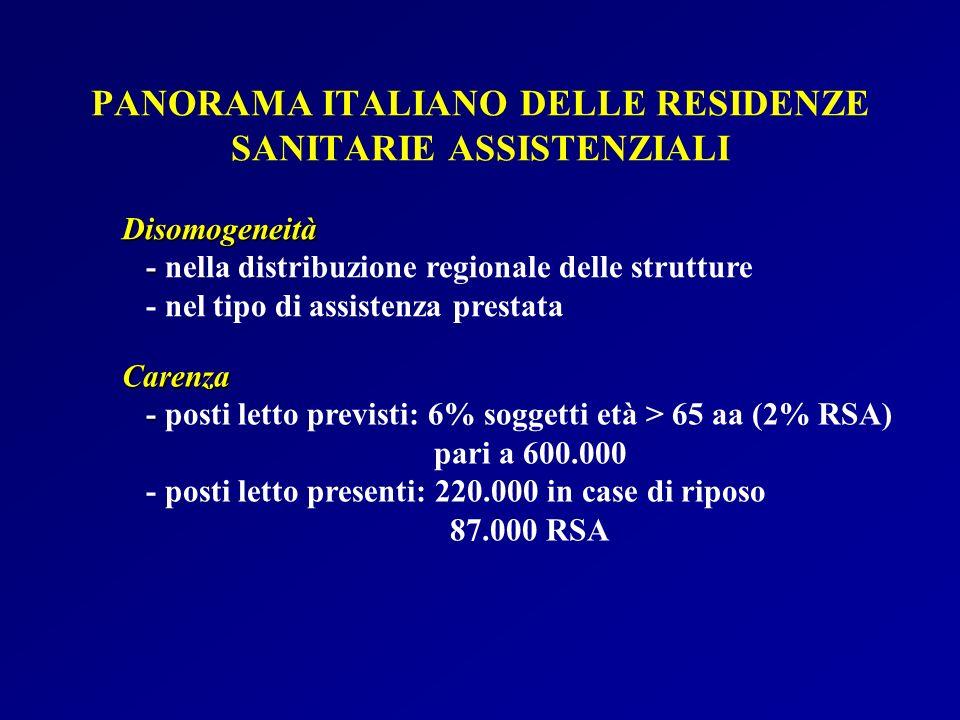 PANORAMA ITALIANO DELLE RESIDENZE SANITARIE ASSISTENZIALI Disomogeneità - - nella distribuzione regionale delle strutture - nel tipo di assistenza pre