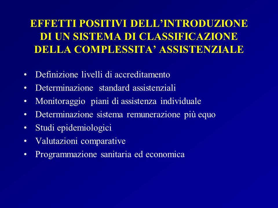 EFFETTI POSITIVI DELLINTRODUZIONE DI UN SISTEMA DI CLASSIFICAZIONE DELLA COMPLESSITA ASSISTENZIALE Definizione livelli di accreditamento Determinazion