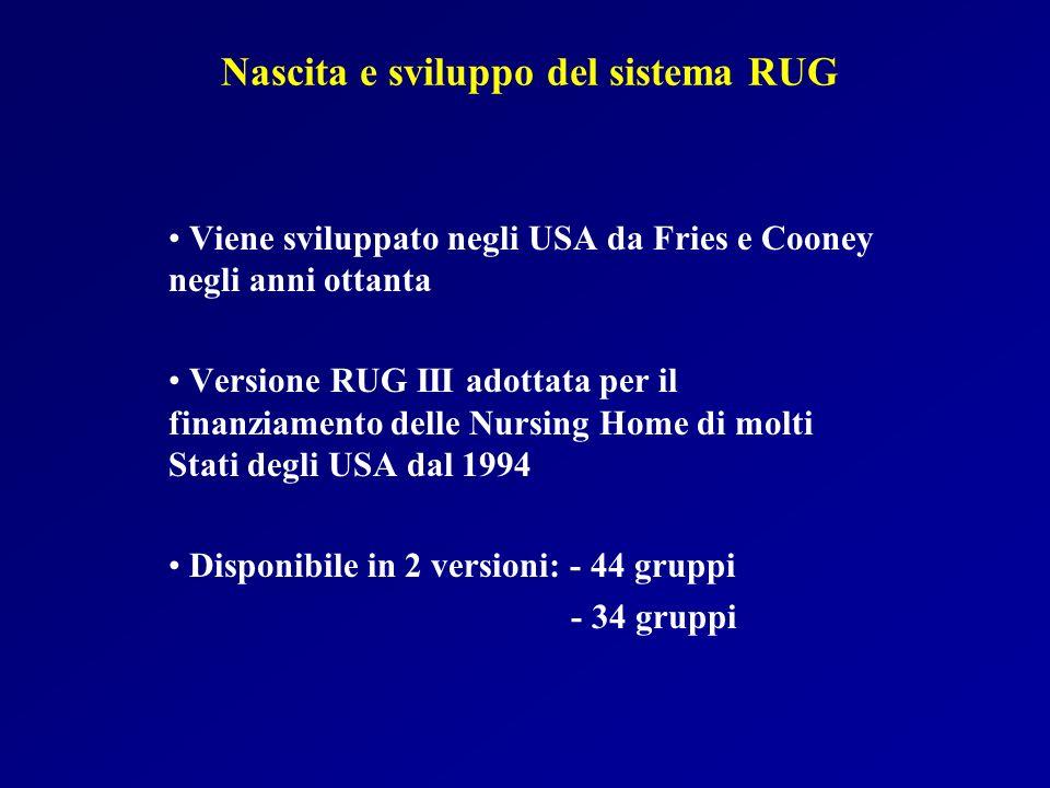 Nascita e sviluppo del sistema RUG Viene sviluppato negli USA da Fries e Cooney negli anni ottanta Versione RUG III adottata per il finanziamento dell