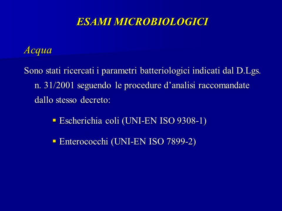 ESAMI MICROBIOLOGICI Acqua Sono stati ricercati i parametri batteriologici indicati dal D.Lgs.