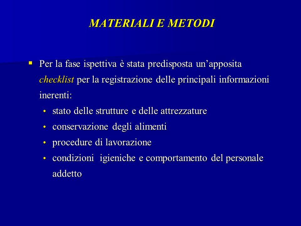 Giudizio sul profilo microbiologico dellaria in relazione alla carica micetica