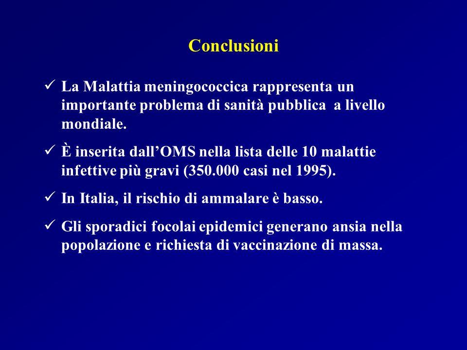 Conclusioni La Malattia meningococcica rappresenta un importante problema di sanità pubblica a livello mondiale. È inserita dallOMS nella lista delle