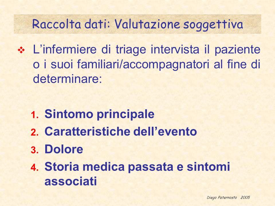 Diego Paternosto 2005 Raccolta dati: Valutazione soggettiva Linfermiere di triage intervista il paziente o i suoi familiari/accompagnatori al fine di