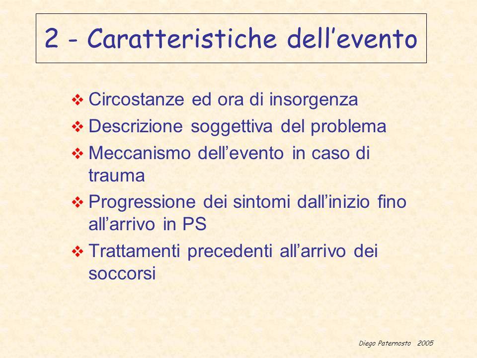 Diego Paternosto 2005 2 - Caratteristiche dellevento Circostanze ed ora di insorgenza Descrizione soggettiva del problema Meccanismo dellevento in cas