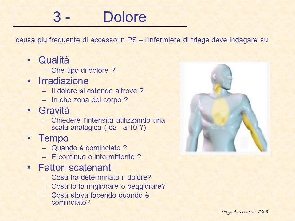 Diego Paternosto 2005 3 - Dolore Qualità –Che tipo di dolore ? Irradiazione –Il dolore si estende altrove ? –In che zona del corpo ? Gravità –Chiedere