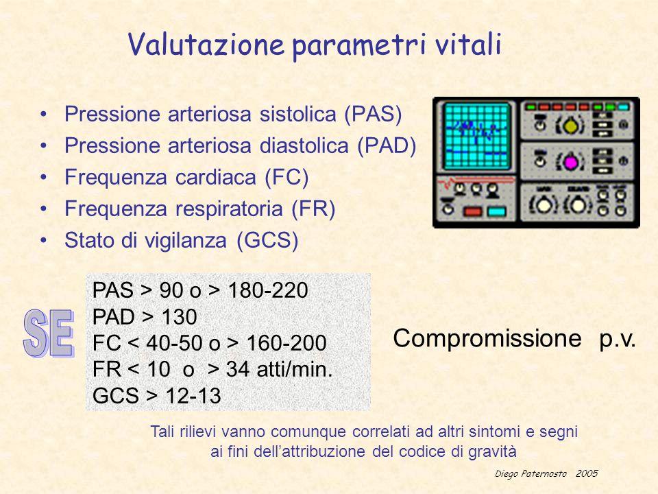 Diego Paternosto 2005 Valutazione parametri vitali Pressione arteriosa sistolica (PAS) Pressione arteriosa diastolica (PAD) Frequenza cardiaca (FC) Fr