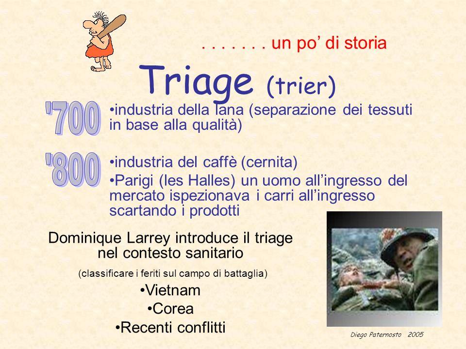 Diego Paternosto 2005 Triage (trier) industria della lana (separazione dei tessuti in base alla qualità) industria del caffè (cernita) Parigi (les Hal
