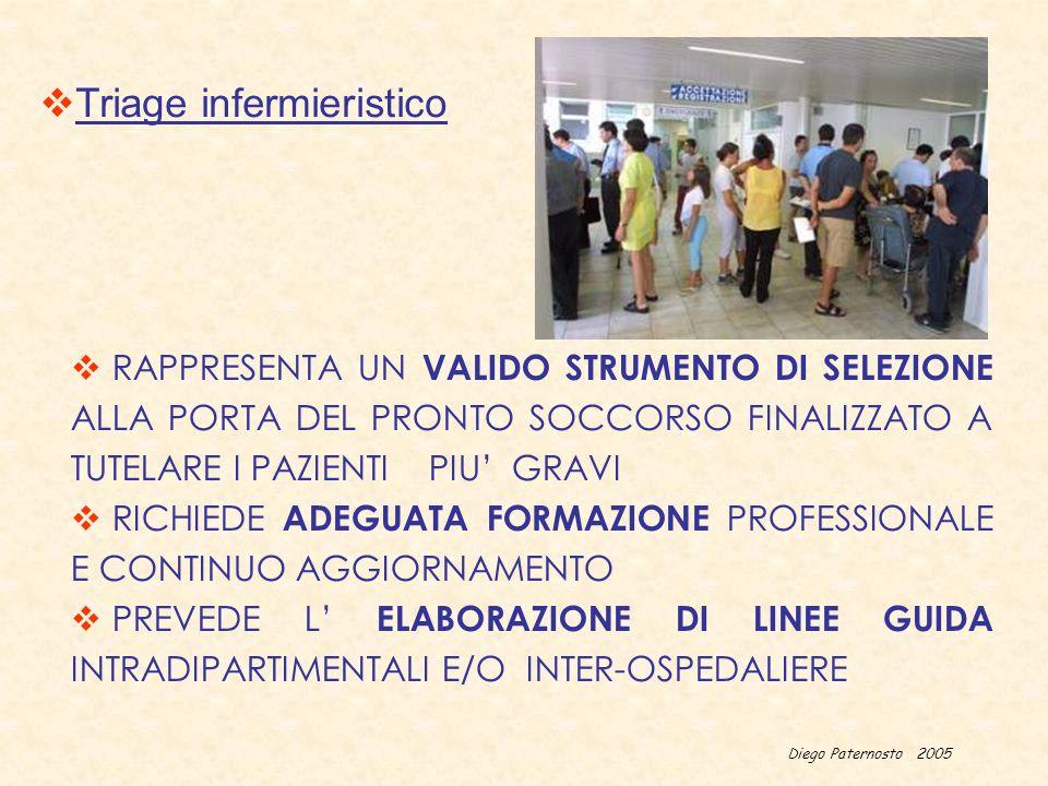 Triage infermieristico RAPPRESENTA UN VALIDO STRUMENTO DI SELEZIONE ALLA PORTA DEL PRONTO SOCCORSO FINALIZZATO A TUTELARE I PAZIENTI PIU GRAVI RICHIED