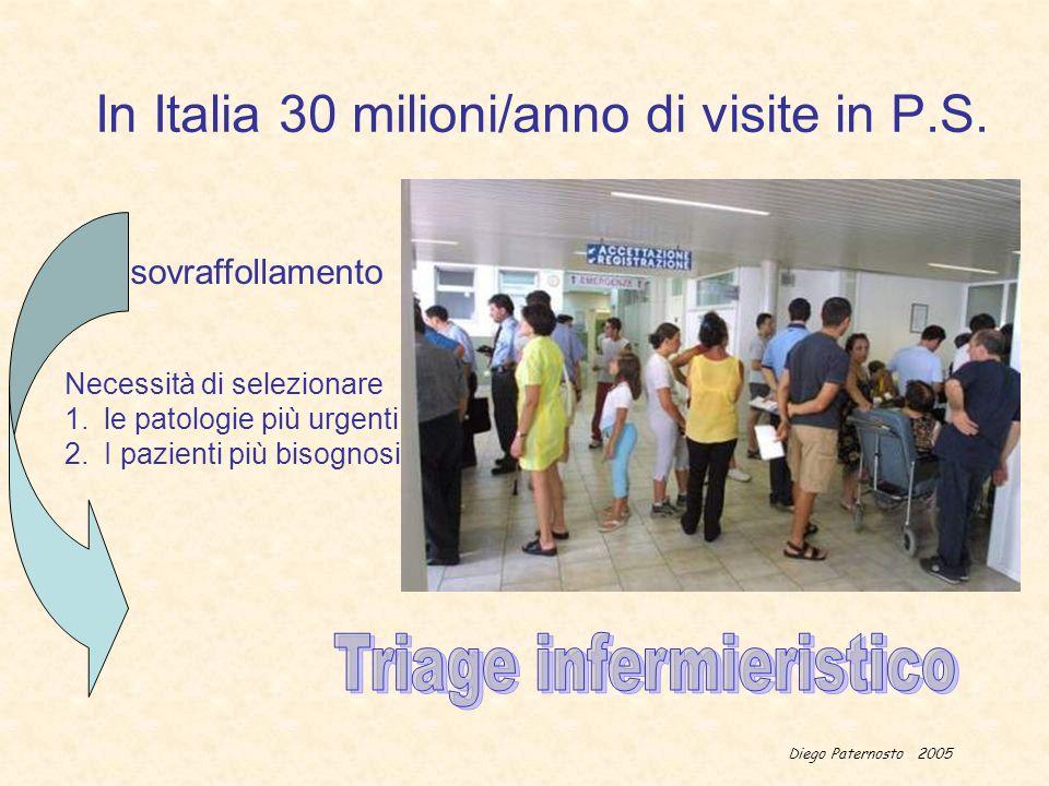 Diego Paternosto 2005 In Italia 30 milioni/anno di visite in P.S. sovraffollamento Necessità di selezionare 1. 1.le patologie più urgenti 2. 2.I pazie