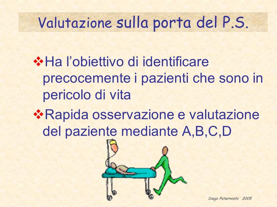 Diego Paternosto 2005 Valutazione sulla porta del P.S. Ha lobiettivo di identificare precocemente i pazienti che sono in pericolo di vita Rapida osser
