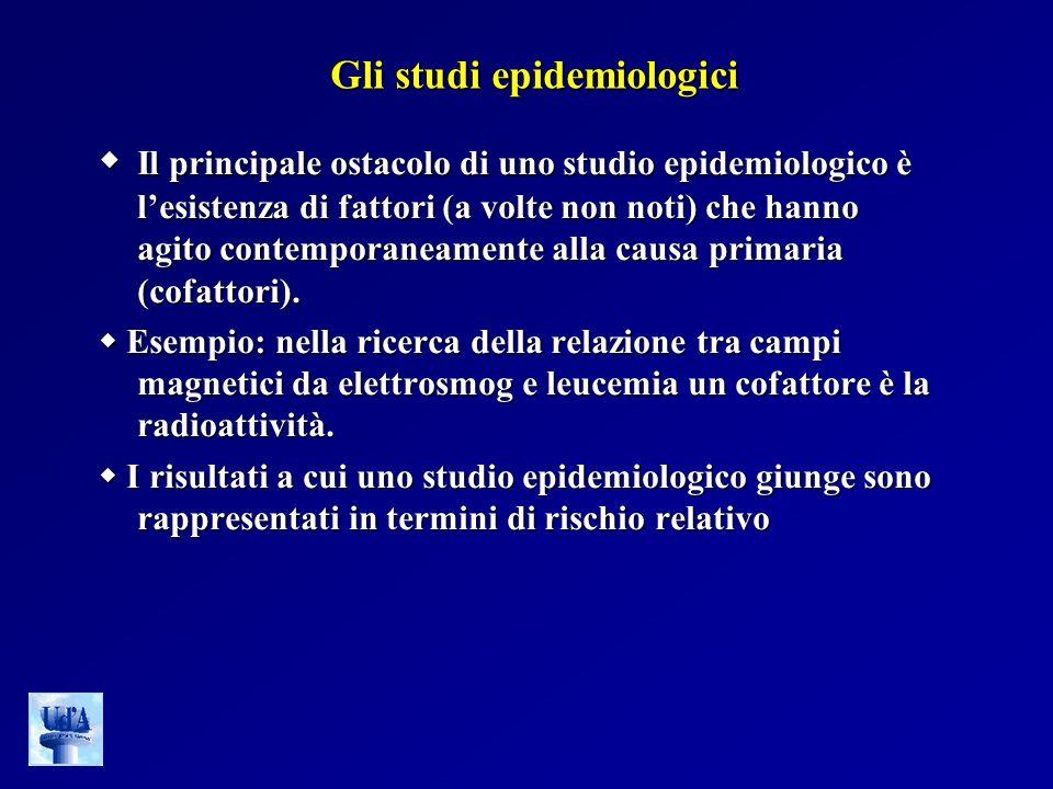 Gli studi epidemiologici Il principale ostacolo di uno studio epidemiologico è lesistenza di fattori (a volte non noti) che hanno agito contemporaneam