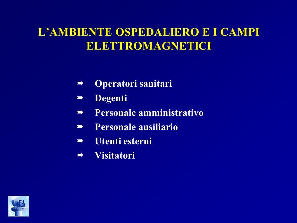 LAMBIENTE OSPEDALIERO E I CAMPI ELETTROMAGNETICI Operatori sanitari Degenti Personale amministrativo Personale ausiliario Utenti esterni Visitatori