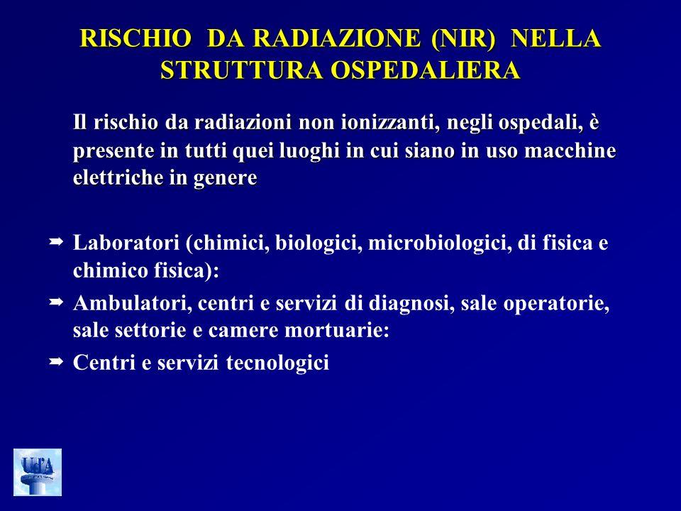 RISCHIO DA RADIAZIONE (NIR) NELLA STRUTTURA OSPEDALIERA Il rischio da radiazioni non ionizzanti, negli ospedali, è presente in tutti quei luoghi in cu