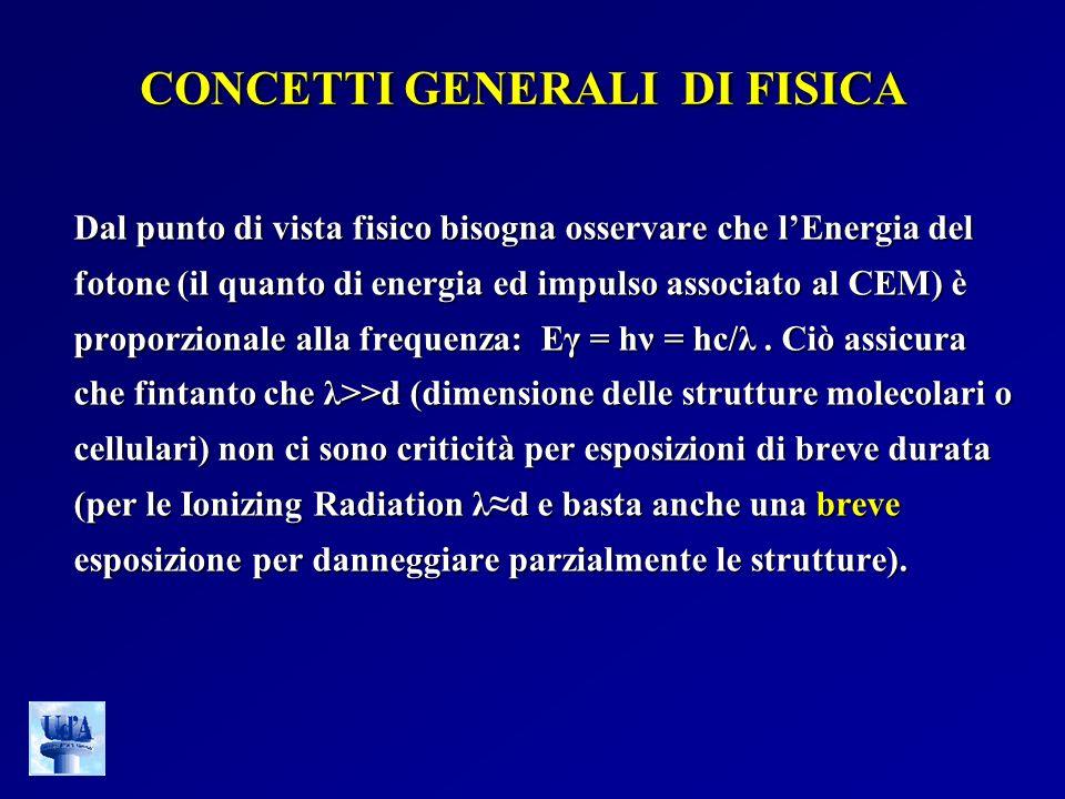 CONCETTI GENERALI DI FISICA Dal punto di vista fisico bisogna osservare che lEnergia del fotone (il quanto di energia ed impulso associato al CEM) è p