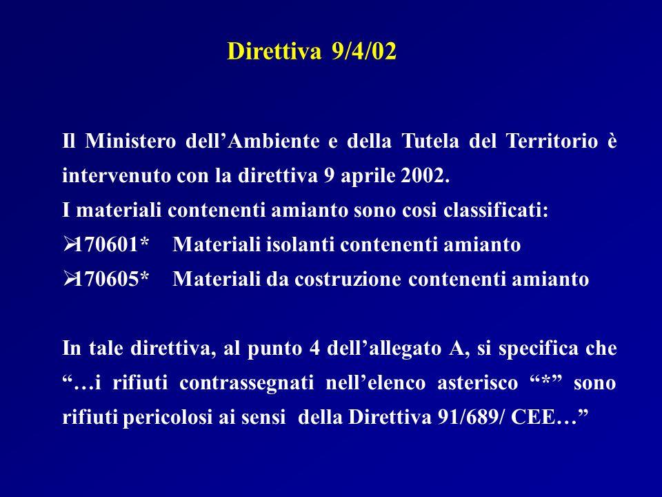 Il Ministero dellAmbiente e della Tutela del Territorio è intervenuto con la direttiva 9 aprile 2002. I materiali contenenti amianto sono cosi classif