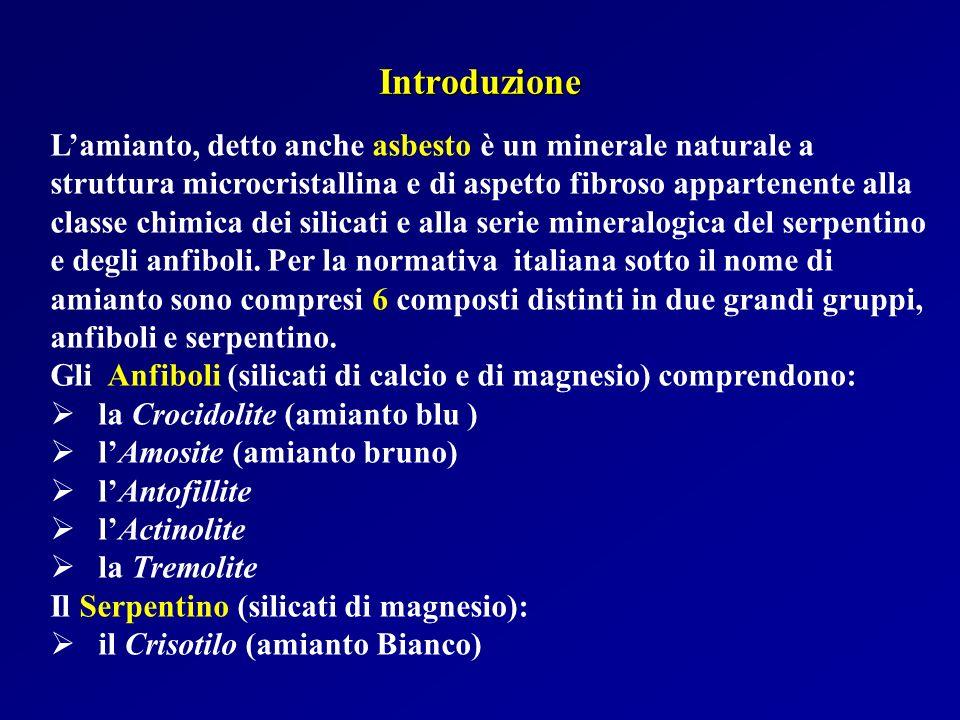 Lamianto, detto anche asbesto è un minerale naturale a struttura microcristallina e di aspetto fibroso appartenente alla classe chimica dei silicati e