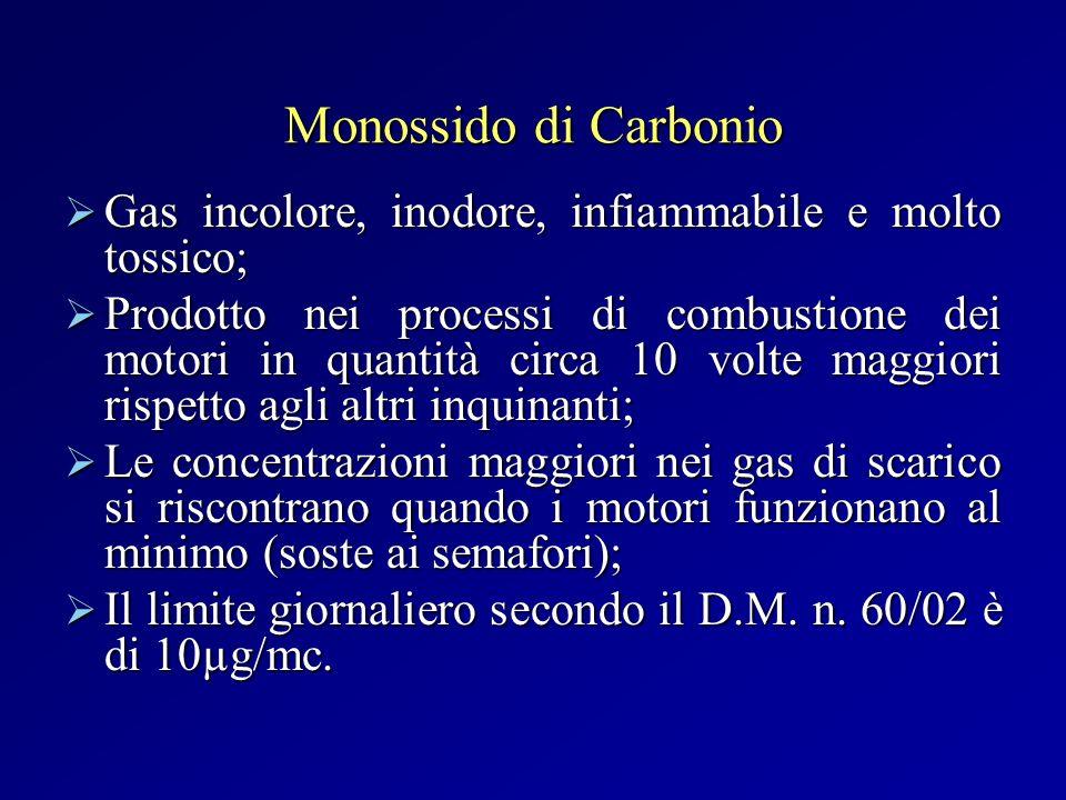 Monossido di Carbonio Gas incolore, inodore, infiammabile e molto tossico; Gas incolore, inodore, infiammabile e molto tossico; Prodotto nei processi